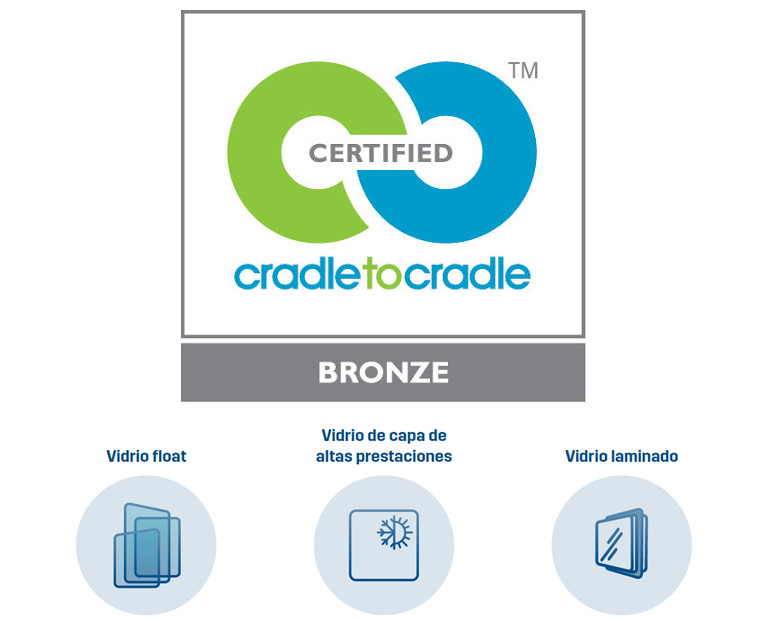 Guardian Glass obtiene la certificación Cradle to Cradle en Europa, nivel Bronce